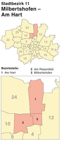 Stadtbezirk Milbertshofen - Am Hart mit Stadtteil Am Riesenfeld